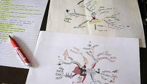 Mappe concettuali e mappe mentali