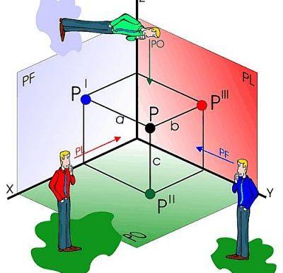 Le proiezioni ortogonali: introduzione e ripasso, proiezioni del cubo