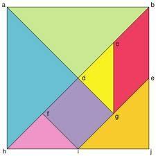 Scopriamo il quadrato