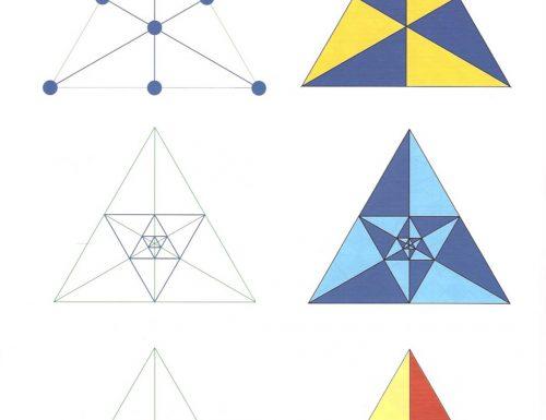 Scopriamo il triangolo equilatero e la sua struttura portante