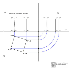 Proiezioni ortogonali: solidi sollevati dal P.O e ruotati rispetto al P.V.